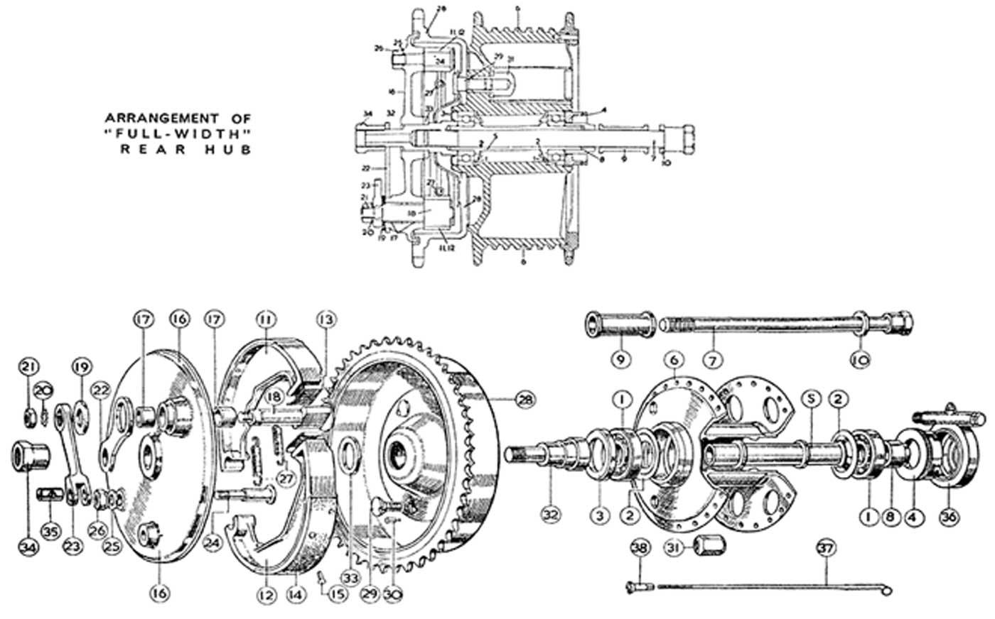 Velocette Classics Rear Hub Parts